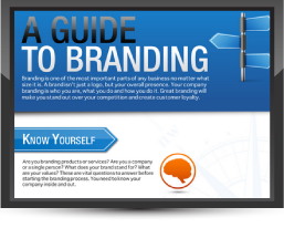 A Guide To Branding